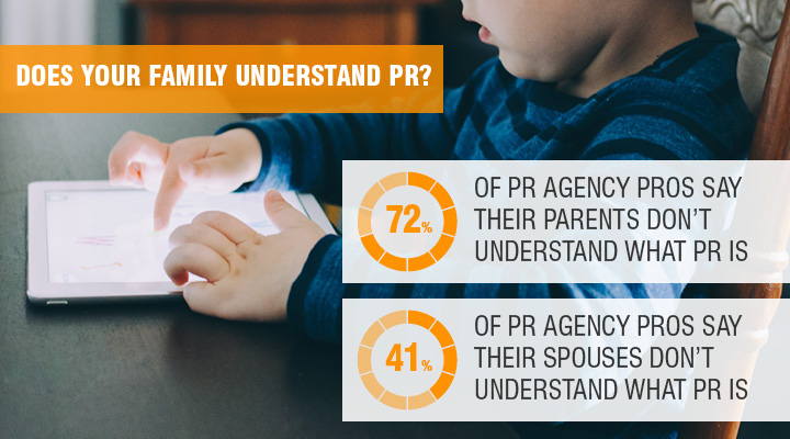 Insights Public Relations